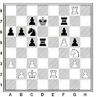 Posición partida de ajedrez Palac-Malaniuk (Lucerna, 1997)