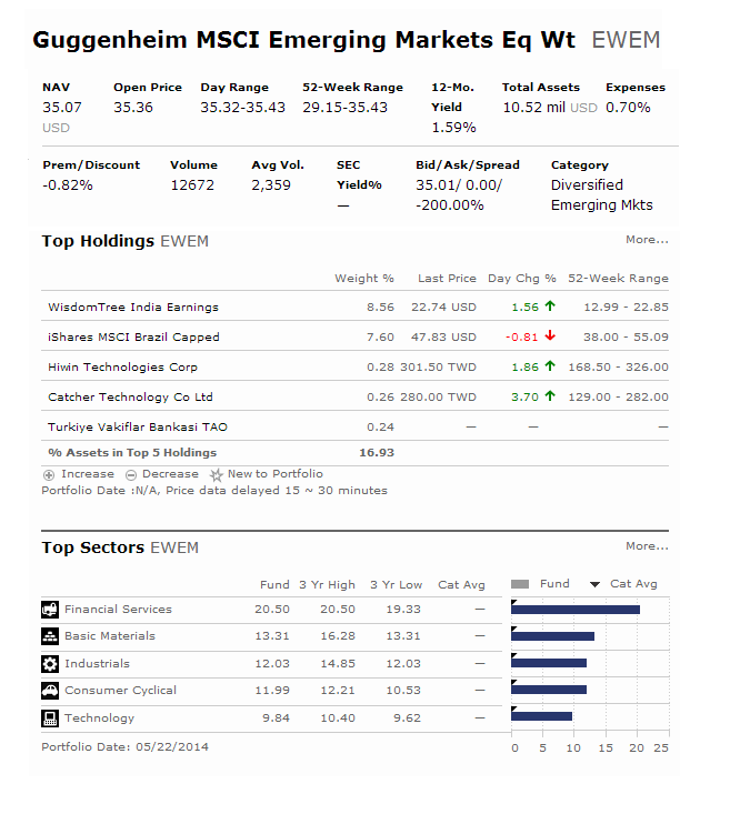 Guggenheim MSCI Emerging Markets Equal Weight ETF (EWEM)