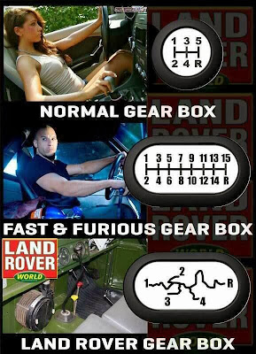 Normal Gear Box vs Fast & Furious Gear Box