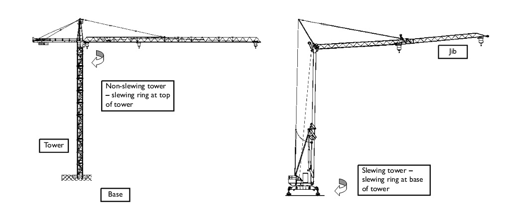 Tower Crane Parts Name : Hotsblack categories and features of tower crane