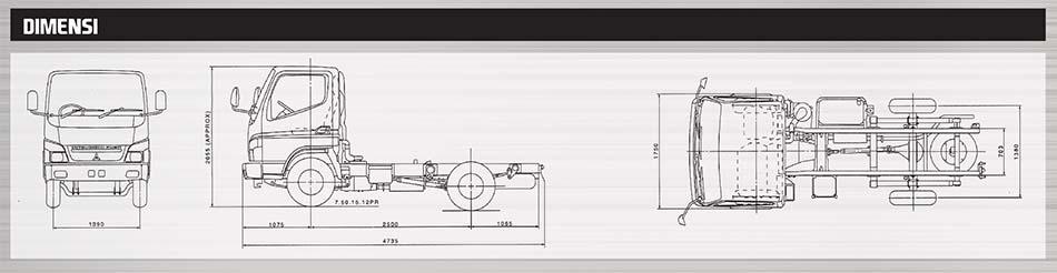 Dimensi Mitsubishi Colt Diesel Canter FE 71 110 PS Jambi