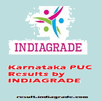 Karnataka 2nd PUC Result 2015