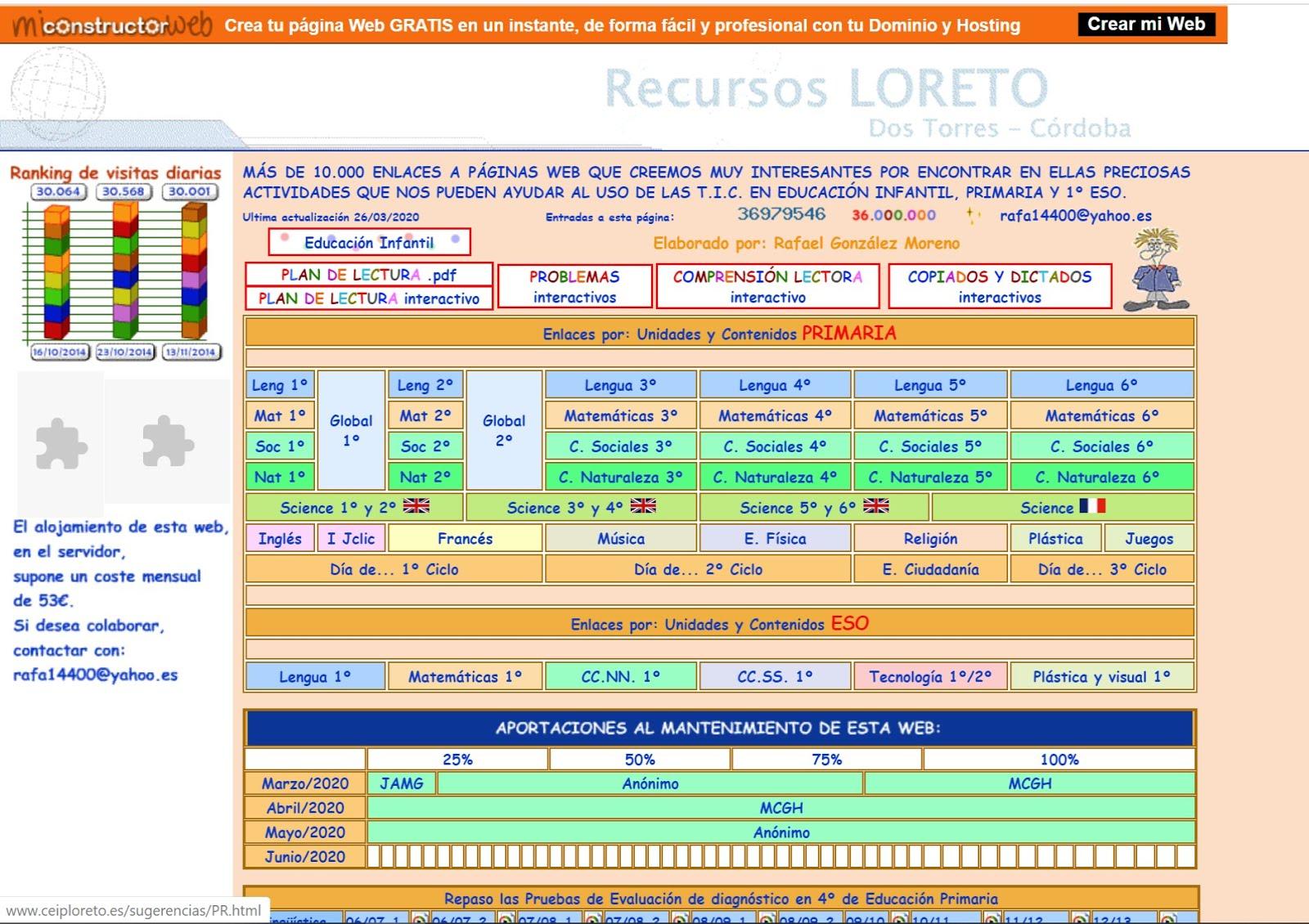 Recursos educativos CEIP Loreto
