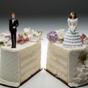faktor yang menyebabkan perceraian