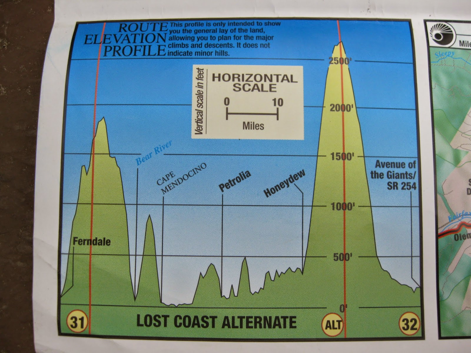 Hudson Doyle S Travel Blog Cycling From Crescent City To San