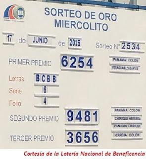 numeros-de-la-loteria-de-panama-miercoles-17-de-junio-2015-resultados