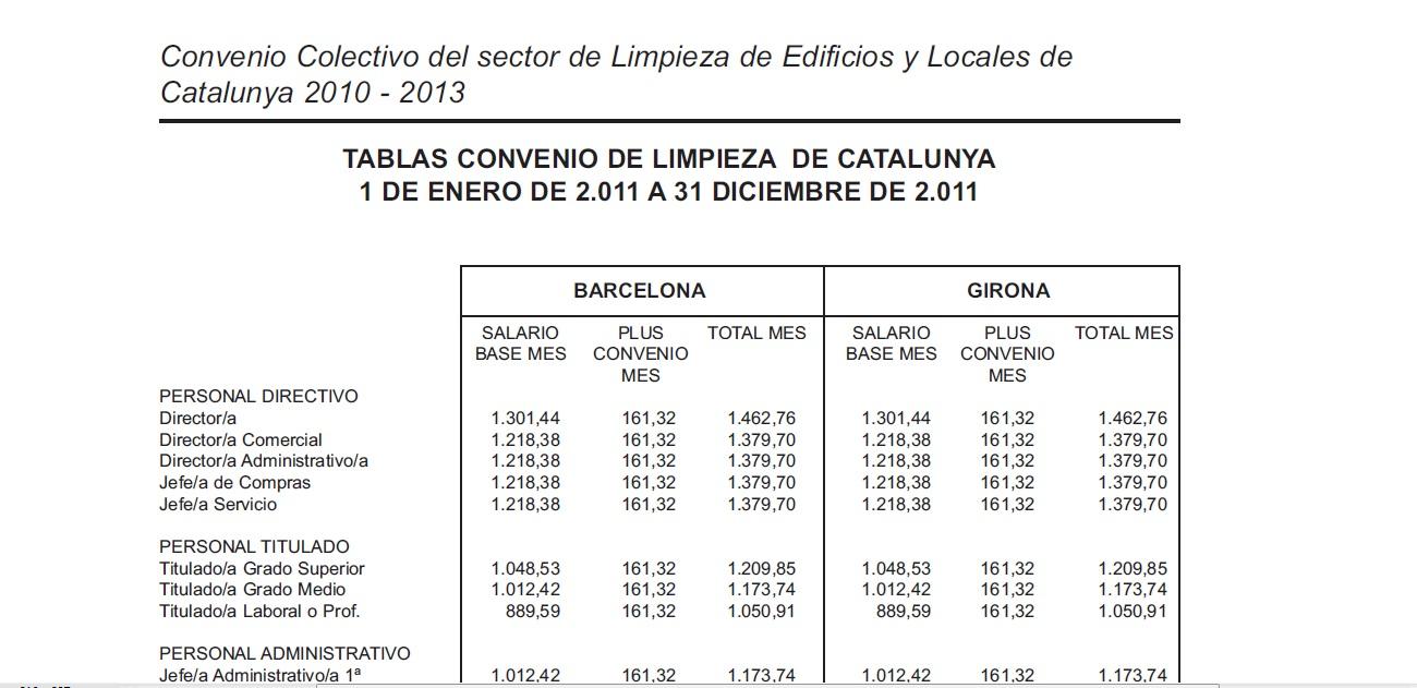 Tornadojack tabla de salarios del convenio de limpieza de barcelona 2011 por comisiones obreras - Agencias de limpieza barcelona ...