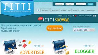 Mencari Penghasilan Online dengan iklan Sitti
