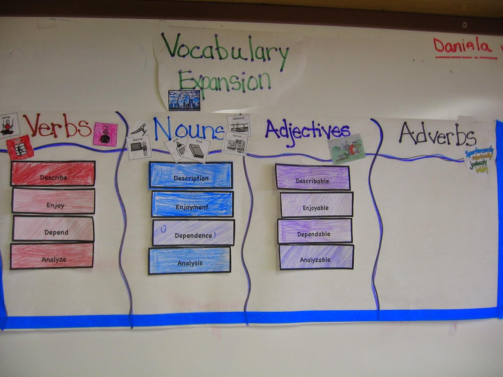Innovative Ideas In English Classroom ~ Fun to teach esl teaching english as a second language