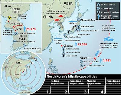North Korea, Coreia do Norte, Kim Jong-un, Guerra Nuclear, Nuclear War
