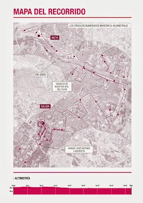 recorrido VII Maratón de Zaragoza