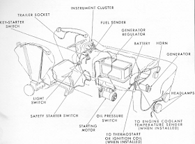 free guide manual: ford 3000 tractor approx wiring diagram  free guide manual - blogger