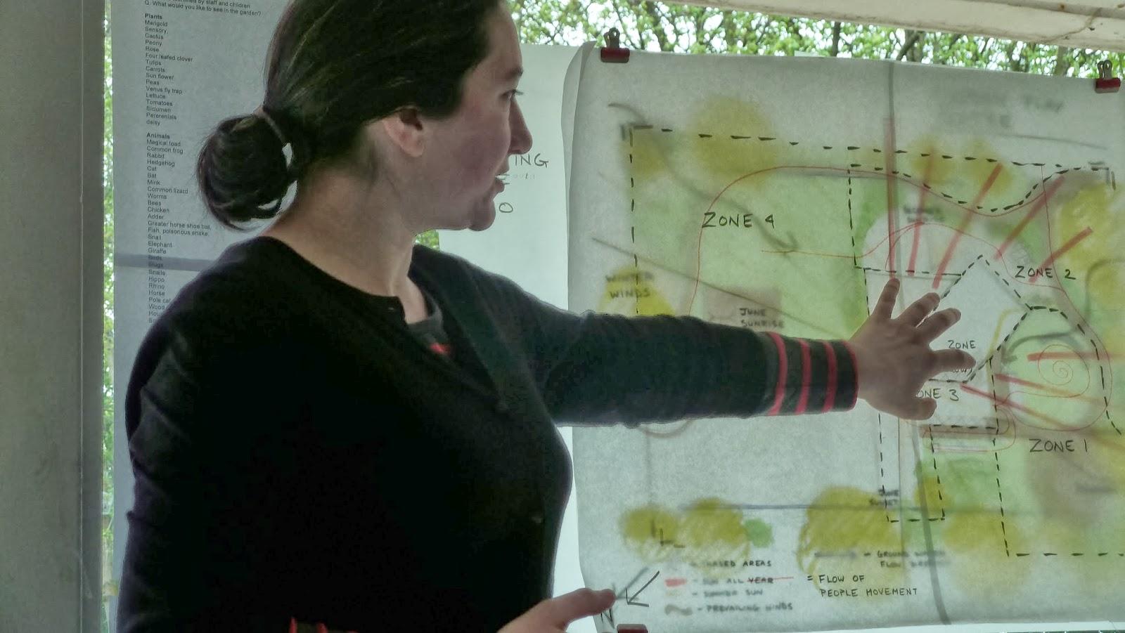 Claire White Gardens Courses