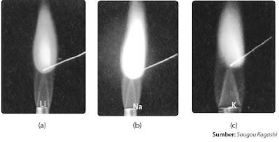 Uji nyala pada logam alkali