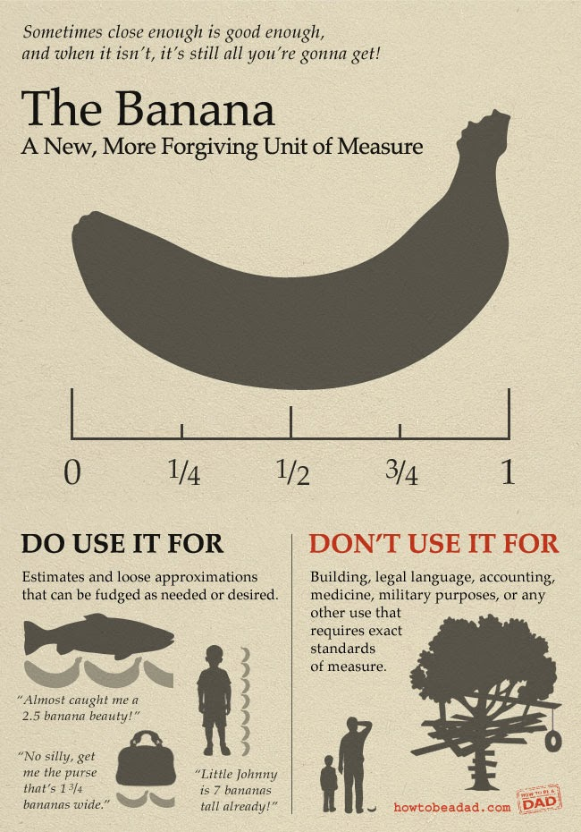 banana facts