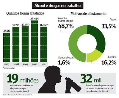 Quais os tipos de codings do álcool e o que é melhor são