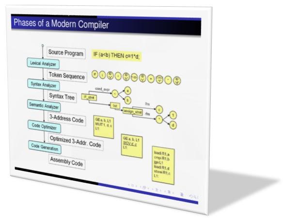 Midpoint Line Drawing Algorithm In Java : Compiler design presentation slides my b tech