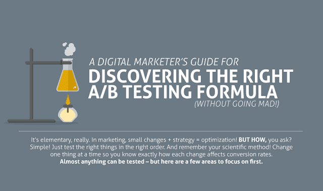 A Digital Marketer's Guide for Discovering The Right A/B Testing Formula