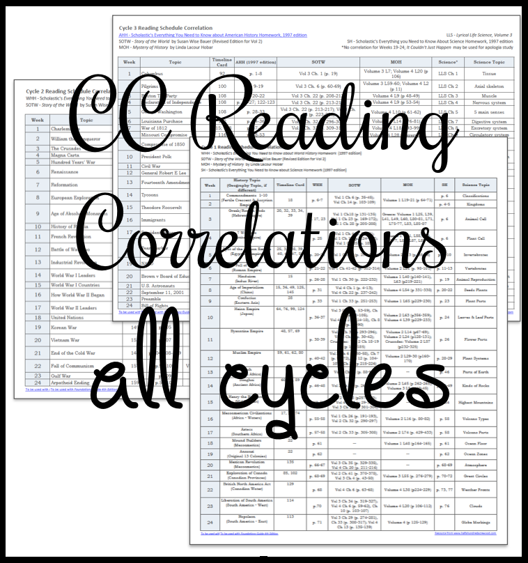 http://www.halfahundredacrewood.com/2015/01/cc-reading-correlations-sotw-moh.html