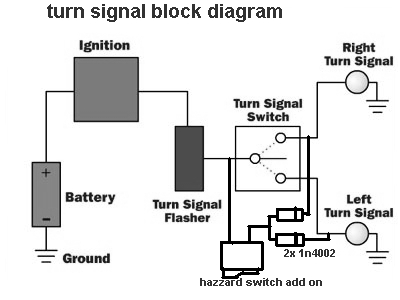 Installing hazard switch techy at day blogger at noon and a the turn signal flasher on the block diagram will be replaced by your electronic flasher aftermarket and or the diy mentioned and just follow the add on cheapraybanclubmaster Gallery