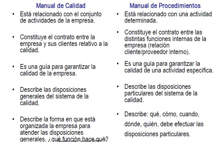 Normatividad y auditoria de calidad mco diferencias for Ejemplo de manual de procedimientos de un restaurante