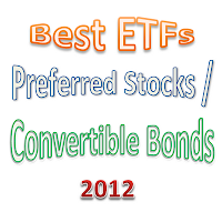 Best ETFs image