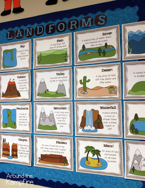 What is a plain landform for kids