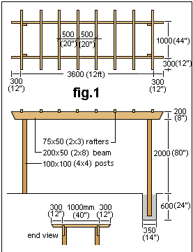pergola plans on concrete