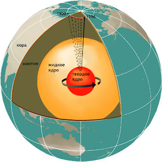 Магнитные полюса Земли переворачиваются