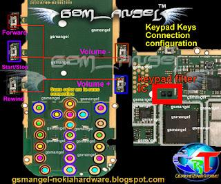 Trik Jumper Keypad Nokia 5130