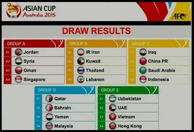 Kelayakan Piala Asia 2015 | Undian pusingan Kelayakan Piala Asia