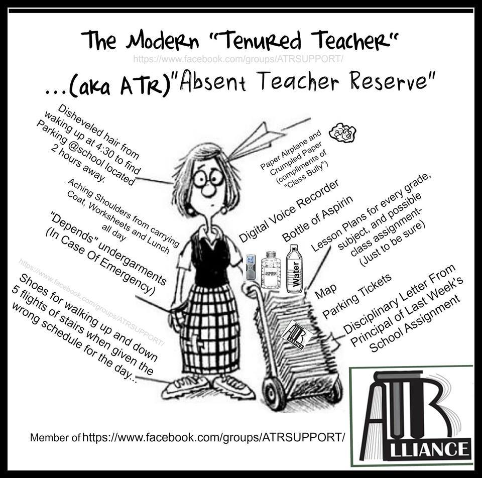 Absent Teacher Reserve