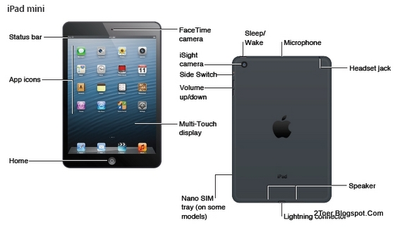 iPad mini Keys Parts Phone Overview