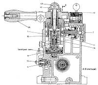 forrás: Heller–Rosta — Vasúti fékberendezések szerkezete, üzeme, Budapest, 1983