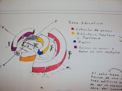 Proceso de dise o arquitect nico escuela superior de for Planta arquitectonica biblioteca