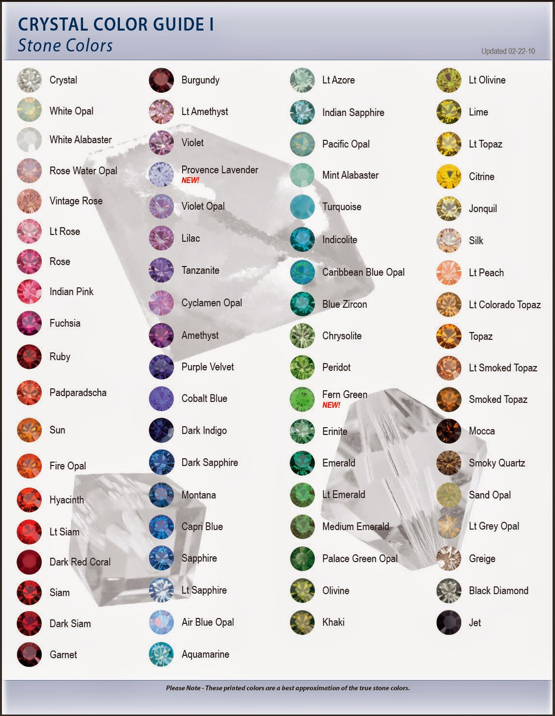 value of gemstones chart: Know mineral precious stones gems agate precious gemstone