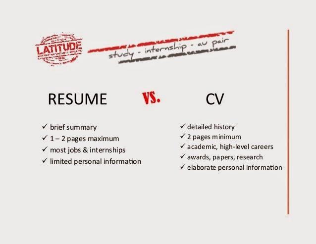 application vs resume