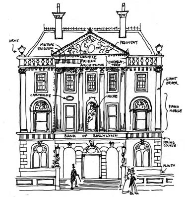 architectural vocabulary Free english lesson plans and vocabulary on architecture english for architects  and english language students free resources for tefl teachers.