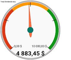Dividende Objectif ...........    ....       $ 25 000 ( 10 ans )