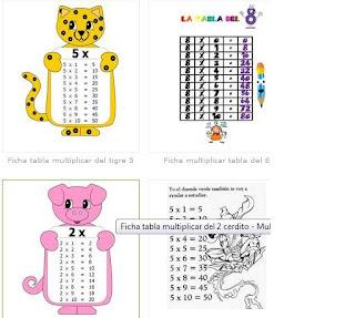Tablas De Multiplicar Para Imprimir Viva Las Matemáticas