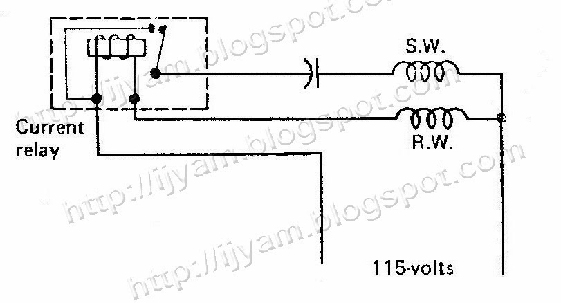 Capacitor-start motor with current relay