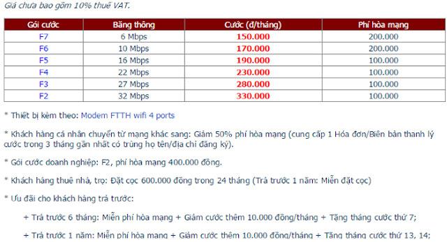 Đăng Ký Lắp Đặt Wifi FPT Huyện Sóc Sơn 1