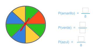 external image probabilidad2.jpg