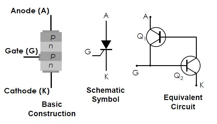 electrodata  ppt on thyristor