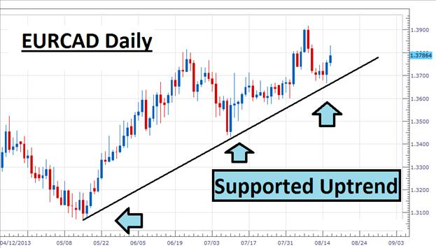 Best 5 minute trading system