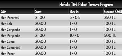 Türk Pokeri Turnuvası Saatleri