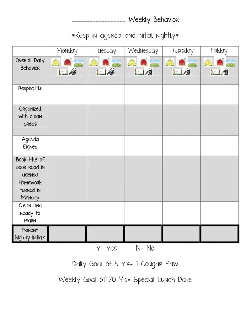 Sample Chart Templates monthly behavior chart template : Buckaroo Behavior Individual Intervention Form