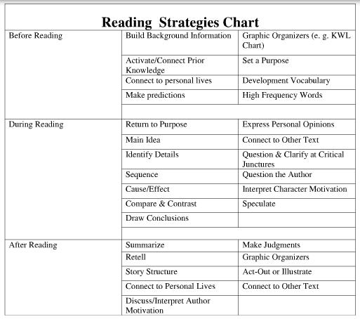 Unit 2 teaching reading to adults shared by alonzo youn docstoc public domain ibookread