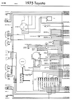 rover 75 wiring diagram with Toyota Celica A20 1975 Wiring Diagrams on Integra Fuel Pump Relay Location likewise Firing order as well Starter together with Jaguar Xk8 Engine Parts Diagram besides Land Rover Defender 300tdi Engine.