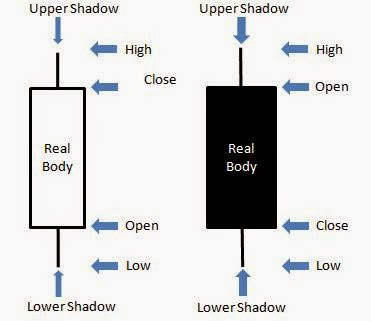 Trading forex dengan rumus matematika jolasak